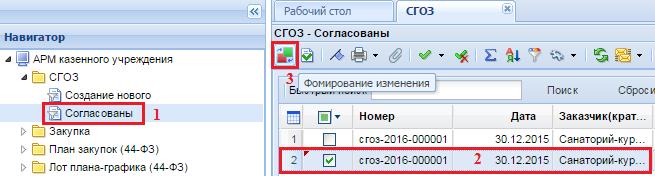 Рисунок 1. Формирование изменения документа СГОЗ