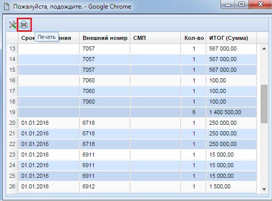 Сформированный отчет по установленным параметрам