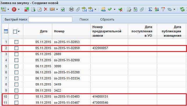 Красным выделены документы, сформированные из предварительных заявок на закупку