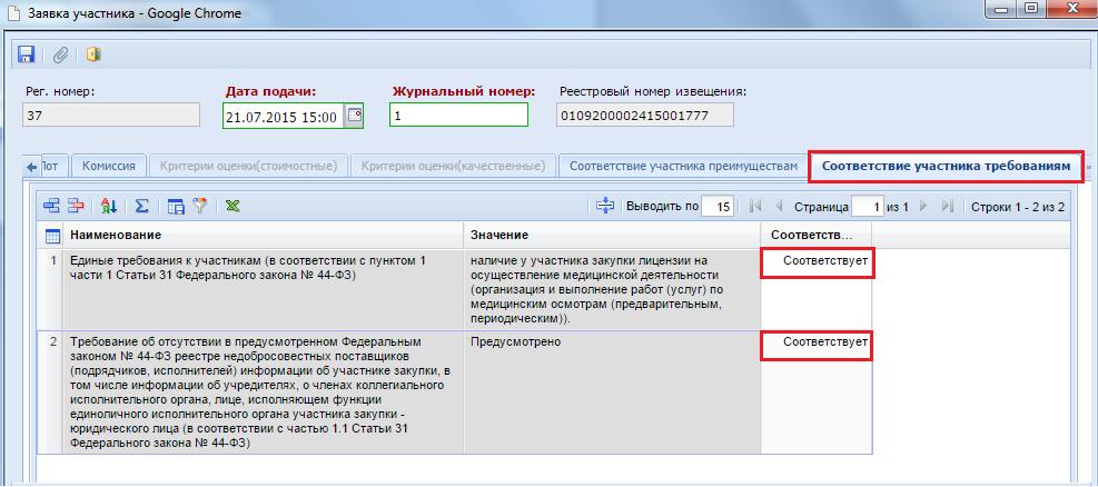 Список требований по выбранной закупке, на соответствие которым проверяется поданная заявка
