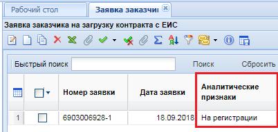 Рисунок 3. Вновь созданная заявка на загрузку контракта на регистрации администратора Системы