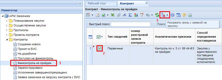 Рисунок 1. Кнопка разрыва связи контракта с заявкой на закупку